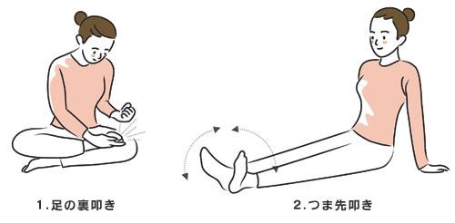 不眠に効果的なブレイン体操