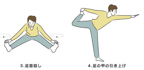 不眠に効果的なブレイン体操3