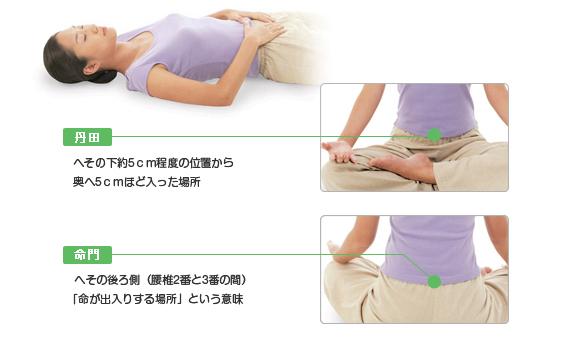 簡単にできるエネルギー瞑想法ー丹田呼吸