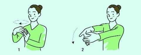 手首の痛みに効くイルチブレインヨガ体操
