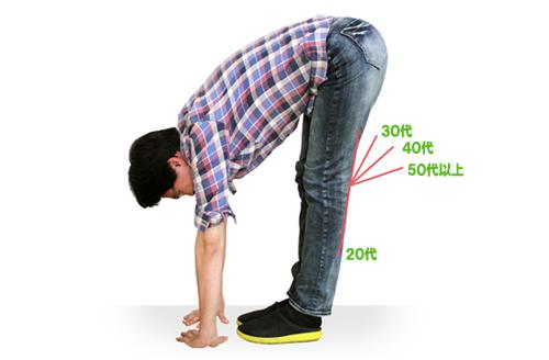 イルチブレインヨガの体操で「脳年齢」を若々しく